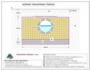 DIREZIONE LAVORI OPERE DI DRENAGGIO - MAPP. 338 - LUGANO